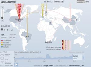 Digital Map visualisiert DDoS-Angriffe » ADMIN-Magazin on